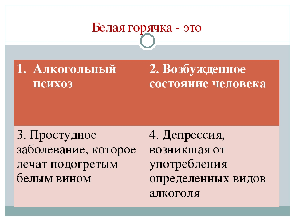 Белая горячка - это Алкогольный психоз2. Возбужденное состояние человека 3....