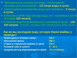 Минимальное количество воды, необходимое человеку для выживания – 0,5 литра