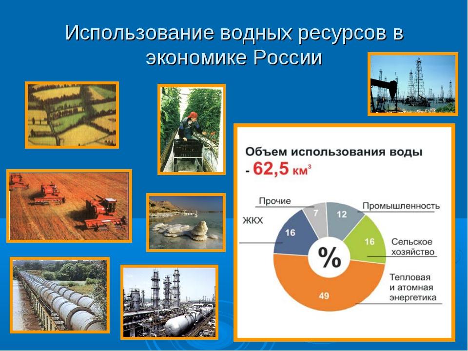 Использование водных ресурсов в экономике России