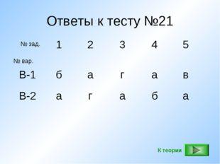 Ответы к тесту №21 № зад. № вар.12345 В-1багав В-2агаба