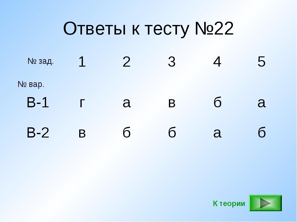 Ответы к тесту №22 № зад. № вар.12345 В-1гавба В-2вббаб