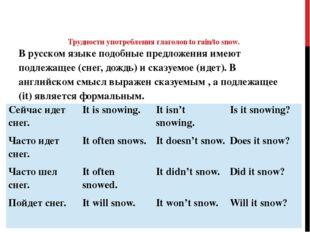 Трудности употребления глаголов to rain/to snow. В русском языке подобные пр