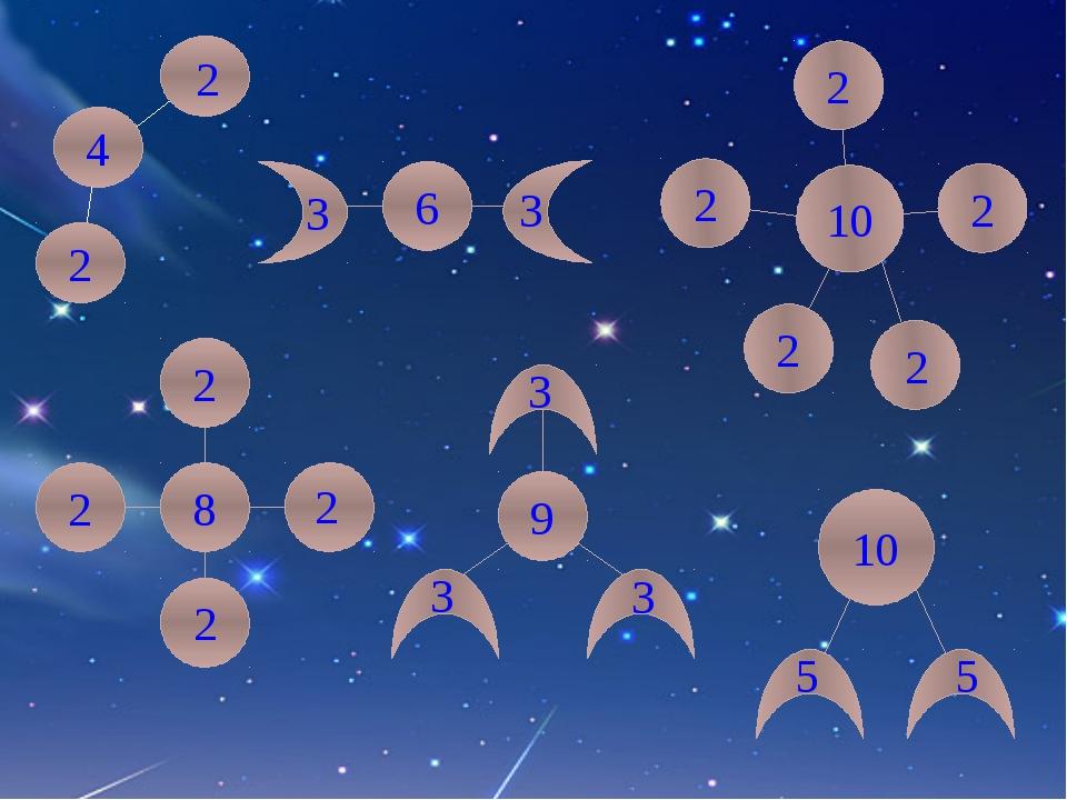 3+3+3+3+3=15 3x5=15