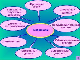 Диктанты Предупредительный диктант Объяснительный диктант Выборочный диктант