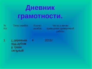 Дневник грамотности. № п\пТипы ошибокКол-во ошибокЧисло и месяц проведения