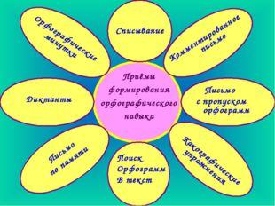Приёмы формирования орфографического навыка Списывание Комментированное письм