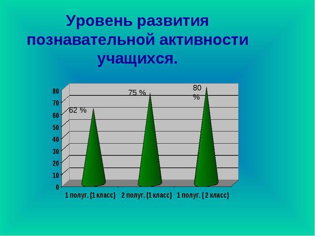 Уровень развития познавательной активности учащихся. 62 % 75 % 80 %