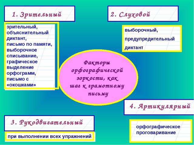 Факторы орфографической зоркости, как шаг к грамотному письму 3. Рукодвигател...