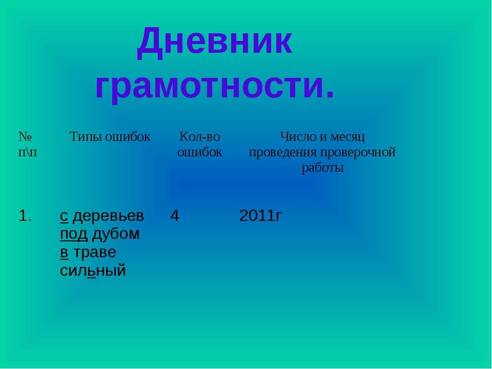 Дневник грамотности. № п\пТипы ошибокКол-во ошибокЧисло и месяц проведения...