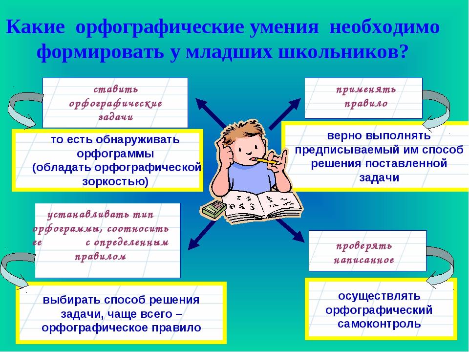 Какие орфографические умения необходимо формировать у младших школьников? ста...