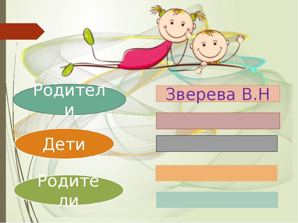 Родители Дети Родители Зверева В.Н
