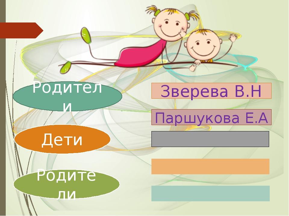 Родители Дети Родители Зверева В.Н Паршукова Е.А