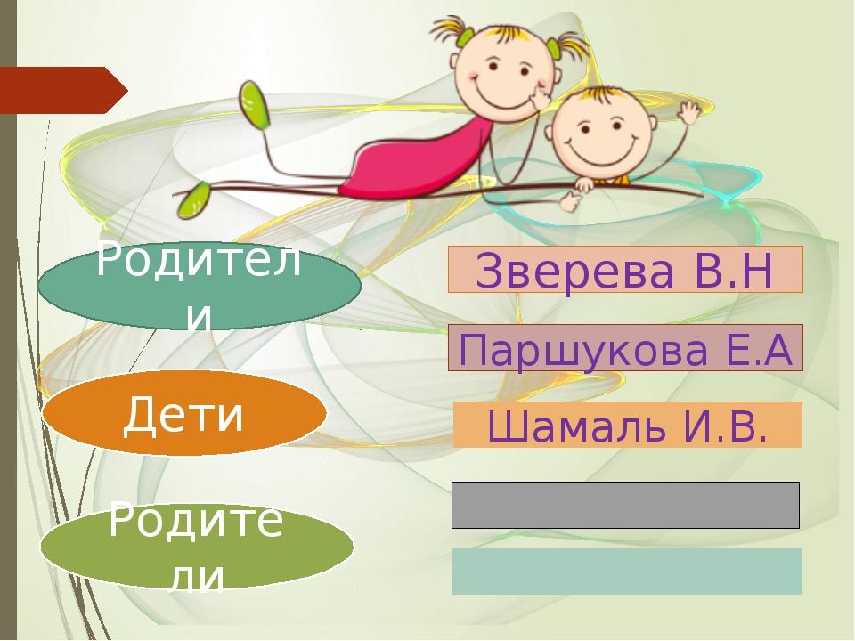 Родители Дети Родители Зверева В.Н Паршукова Е.А Шамаль И.В.