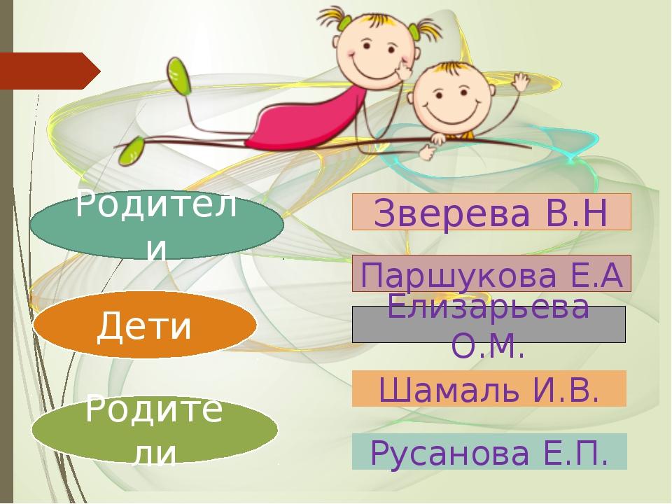 Родители Дети Родители Зверева В.Н Паршукова Е.А Елизарьева О.М. Шамаль И.В....