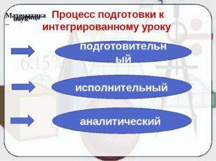 Процесс подготовки к интегрированному уроку подготовительный исполнительный а