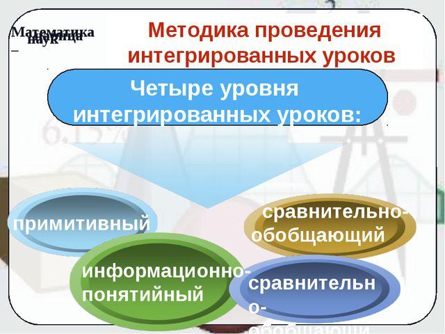 Методика проведения интегрированных уроков Четыре уровня интегрированных урок...