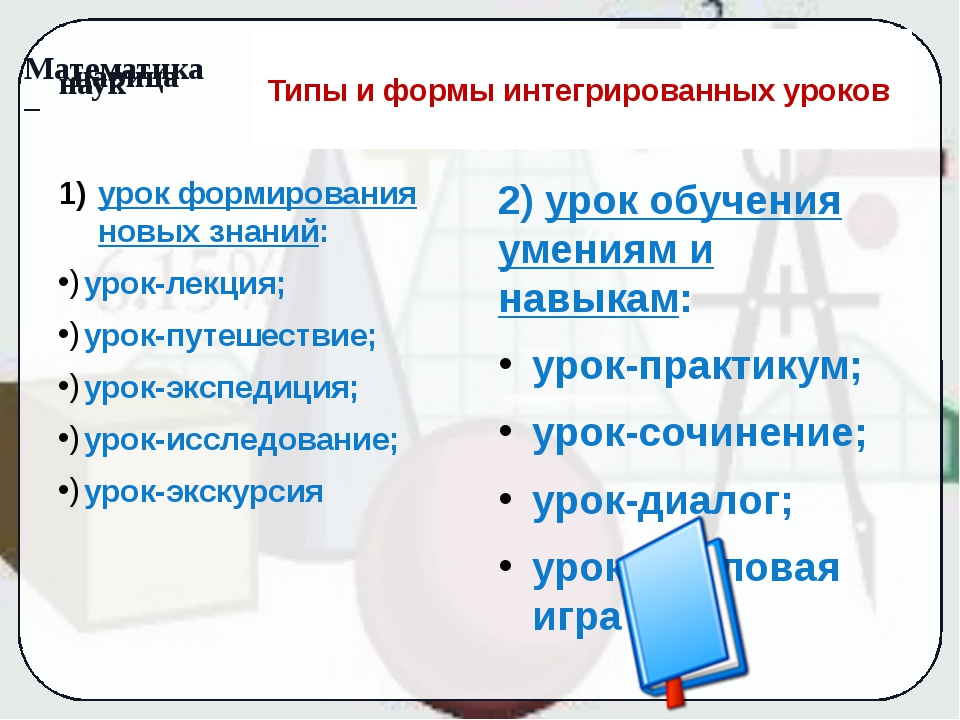 Типы и формы интегрированных уроков 2) урок обучения умениям и навыкам: урок-...