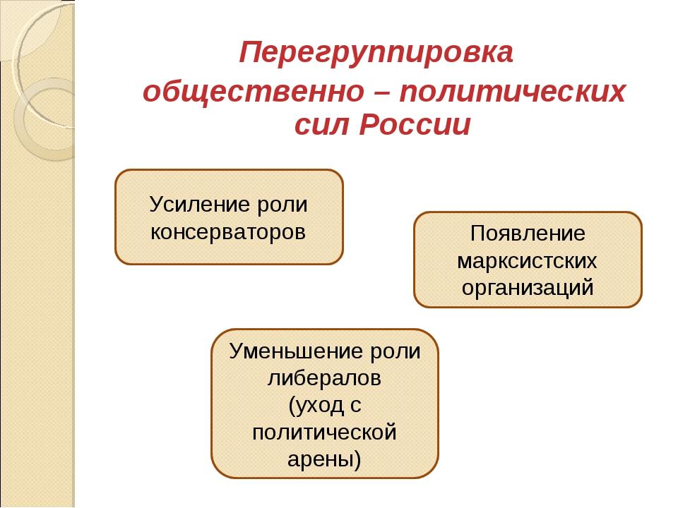 Перегруппировка общественно – политических сил России