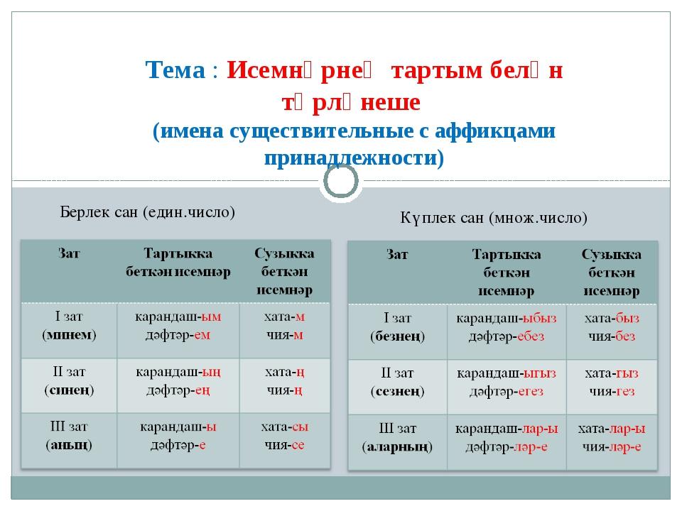 Тема : Исемнәрнең тартым белән төрләнеше (имена существительные с аффикцами п...
