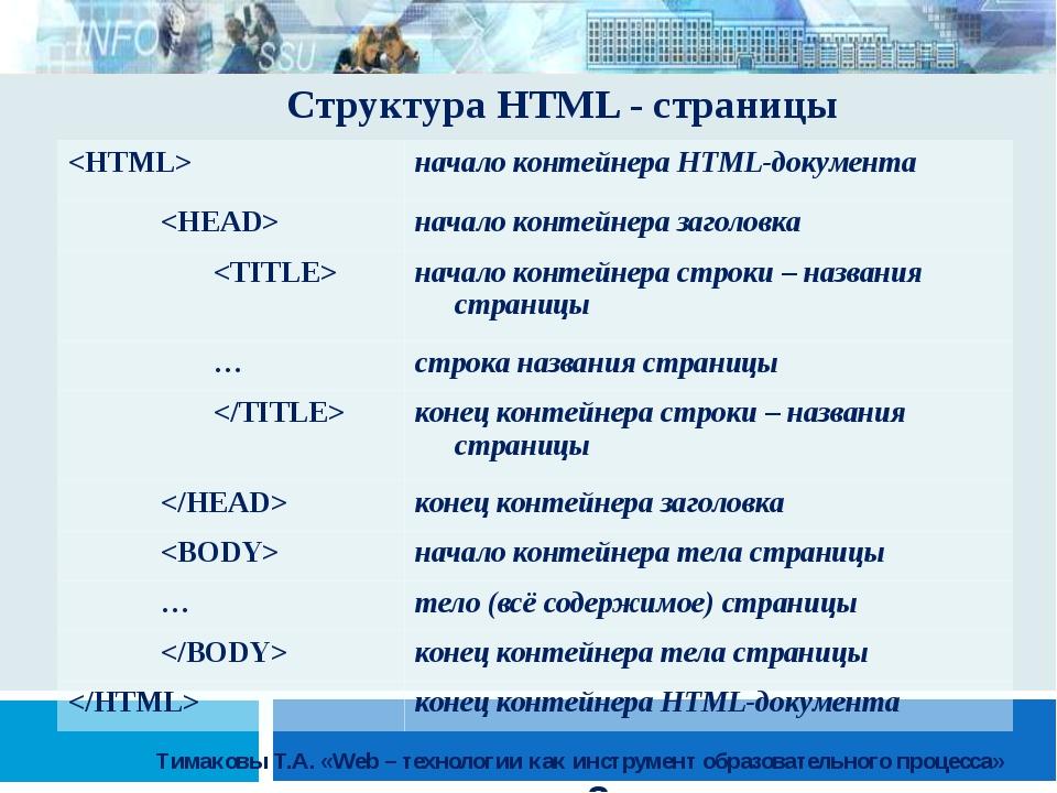 Структура HTML - страницы Тимаковы Т.А. «Web – технологии как инструмент обра...