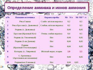 Определение аммиака и ионов аммония п/№Название источникаОкраска пробыМг N