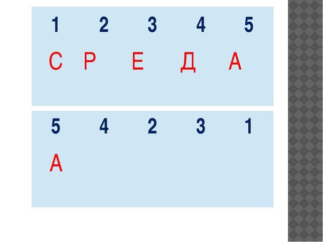 1 2 3 4 5 Н А С О С 1 2 3 4 5 С Р Е Д А 5 4 2 3 1 А