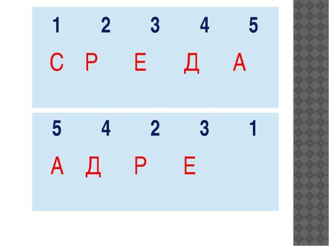 1 2 3 4 5 Н А С О С 1 2 3 4 5 С Р Е Д А 5 4 2 3 1 А Д Р Е