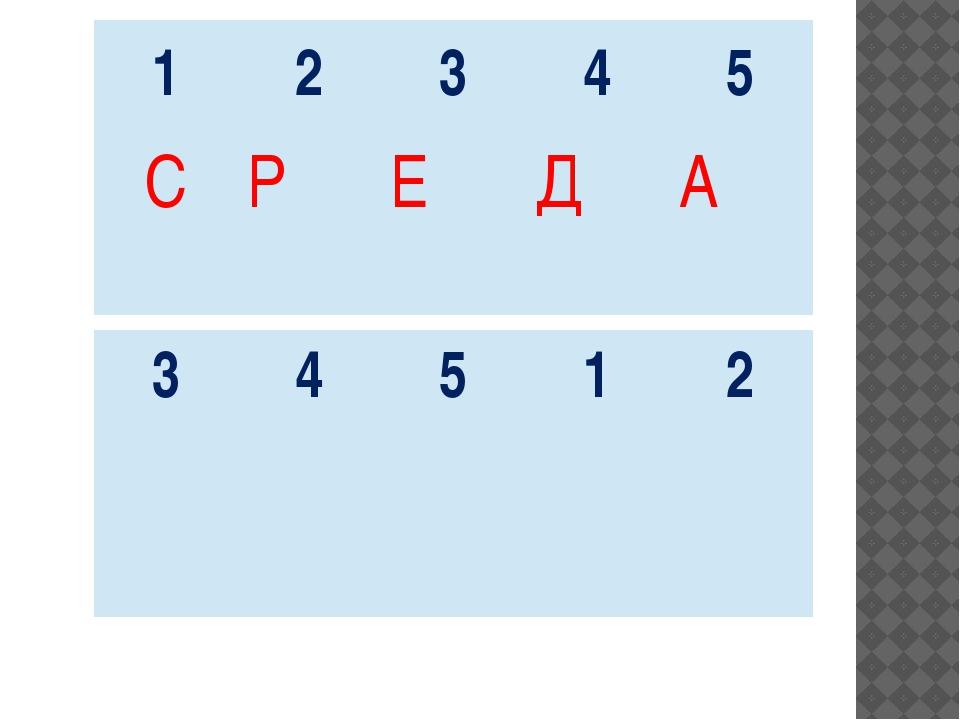 1 2 3 4 5 Н А С О С 1 2 3 4 5 С Р Е Д А 3 4 5 1 2