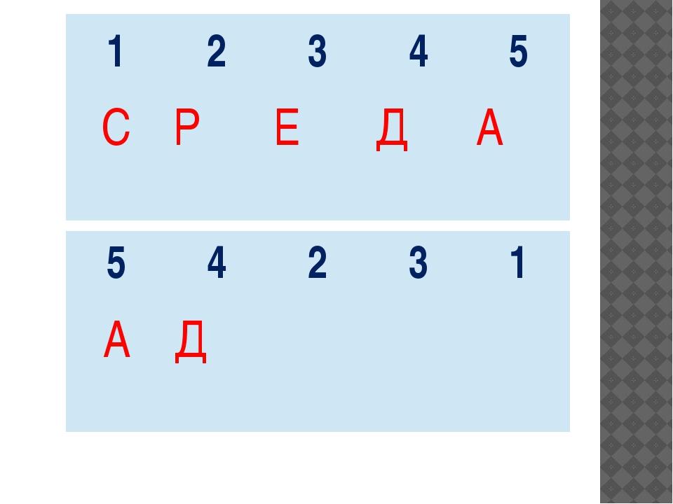 1 2 3 4 5 Н А С О С 1 2 3 4 5 С Р Е Д А 5 4 2 3 1 А Д