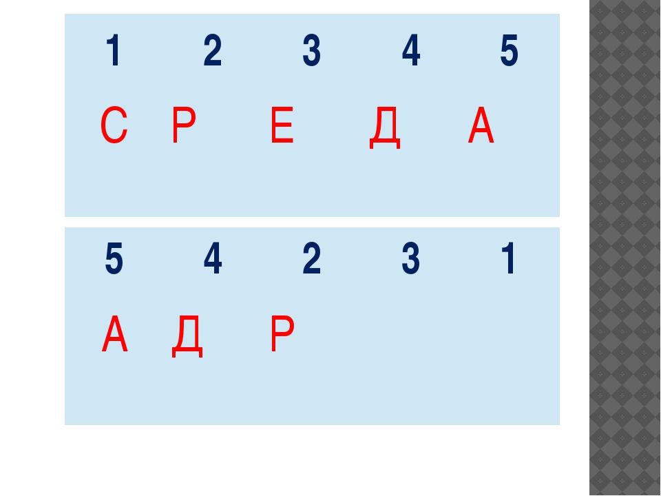 1 2 3 4 5 Н А С О С 1 2 3 4 5 С Р Е Д А 5 4 2 3 1 А Д Р