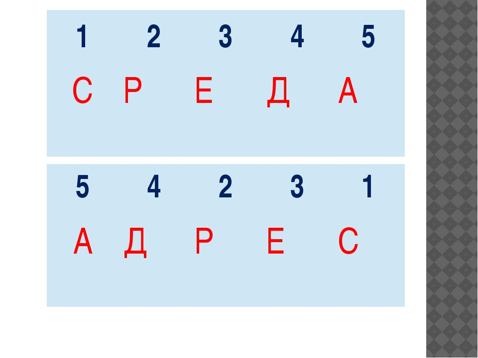 1 2 3 4 5 Н А С О С 1 2 3 4 5 С Р Е Д А 5 4 2 3 1 А Д Р Е С