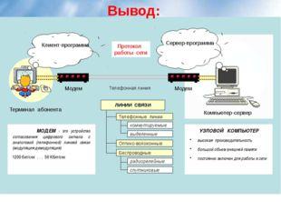 Вывод: Клиент-программа Сервер-программа Протокол работы сети Модем Модем Те