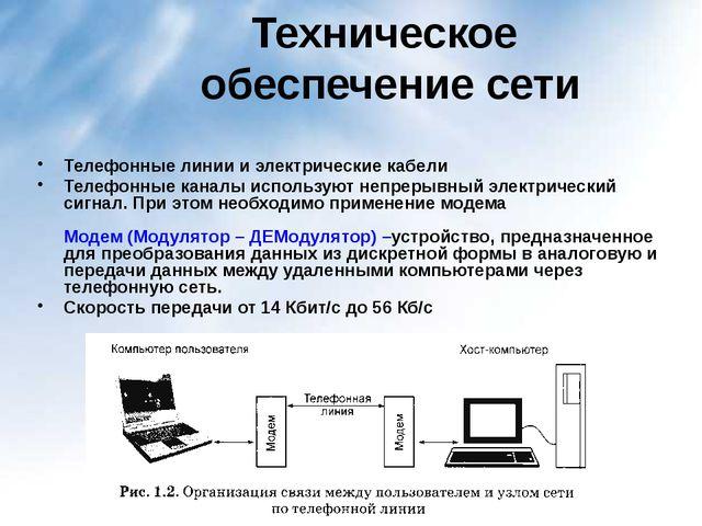 Техническое обеспечение сети Телефонные линии и электрические кабели Телефонн...