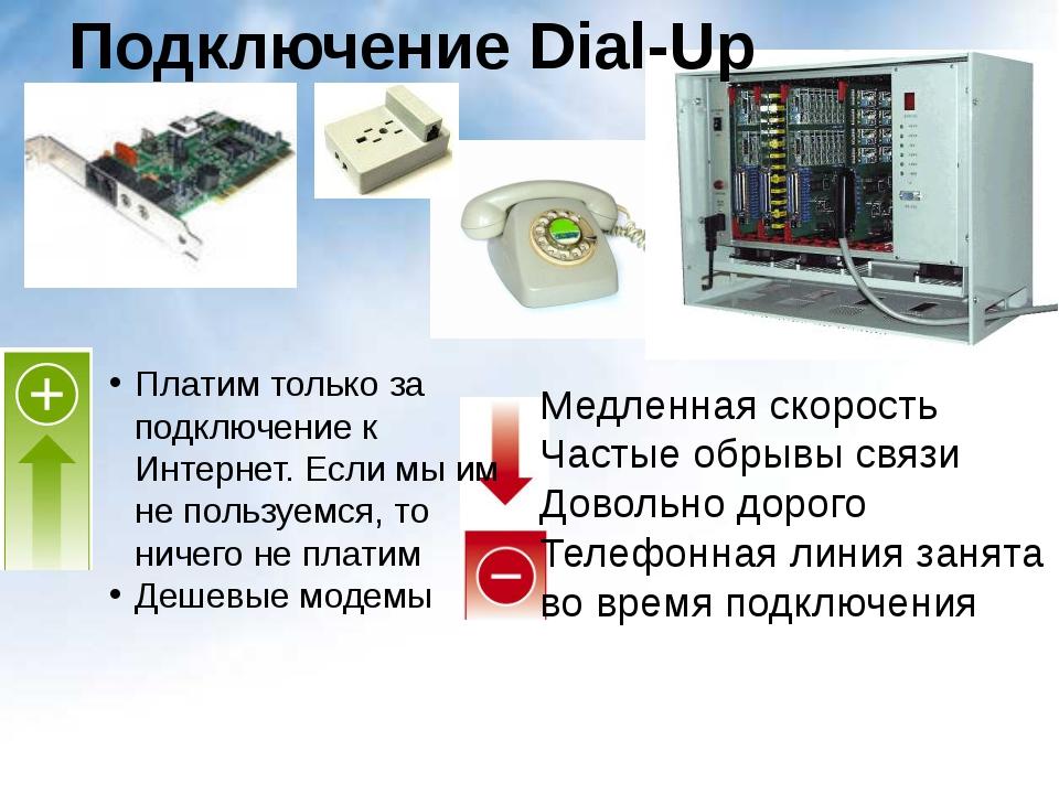 Подключение Dial-Up Платим только за подключение к Интернет. Если мы им не по...