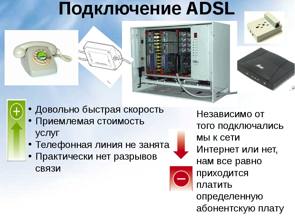 Подключение ADSL Довольно быстрая скорость Приемлемая стоимость услуг Телефон...