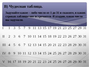 В) Чудесная таблица. Задумайте какое – либо число от 1 до 31 и скажите, в как