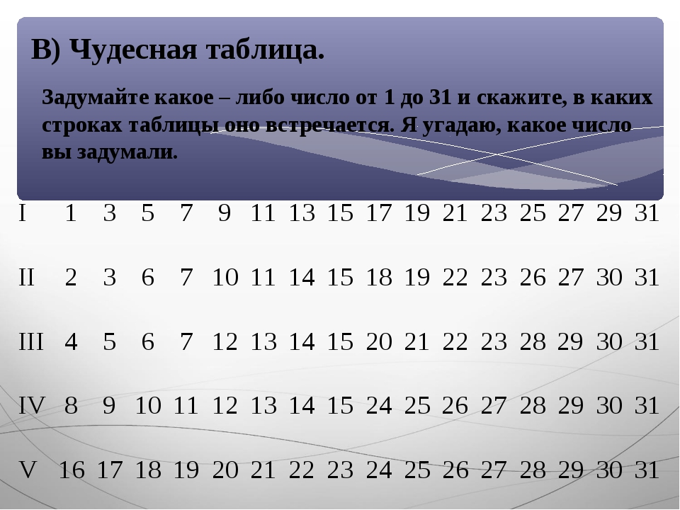 В) Чудесная таблица. Задумайте какое – либо число от 1 до 31 и скажите, в как...
