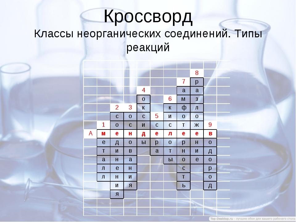 Кроссворд Классы неорганических соединений. Типы реакций