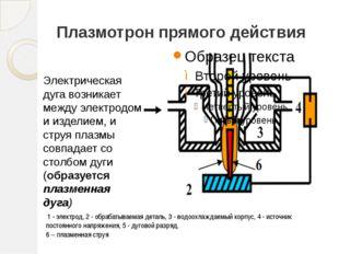 Плазмотрон прямого действия 1 - электрод, 2 - обрабатываемая деталь, 3 - водо