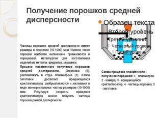 Получение порошков средней дисперсности Схема процесса плазменного получения