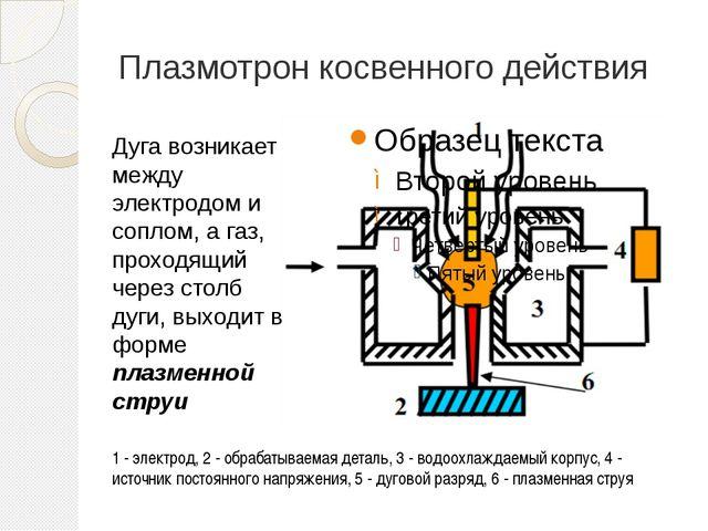 Плазмотрон косвенного действия 1 - электрод, 2 - обрабатываемая деталь, 3 - в...