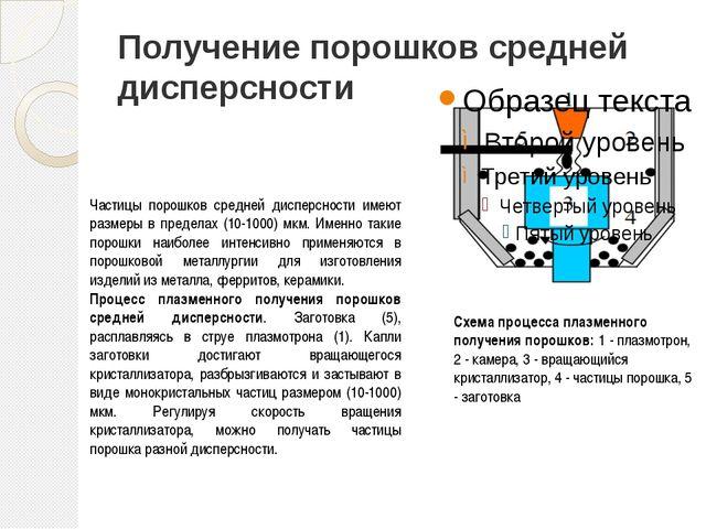 Получение порошков средней дисперсности Схема процесса плазменного получения...