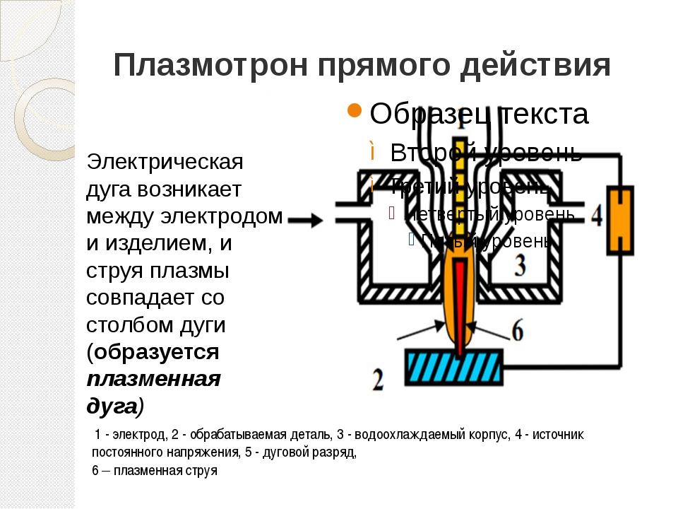 Плазмотрон прямого действия 1 - электрод, 2 - обрабатываемая деталь, 3 - водо...