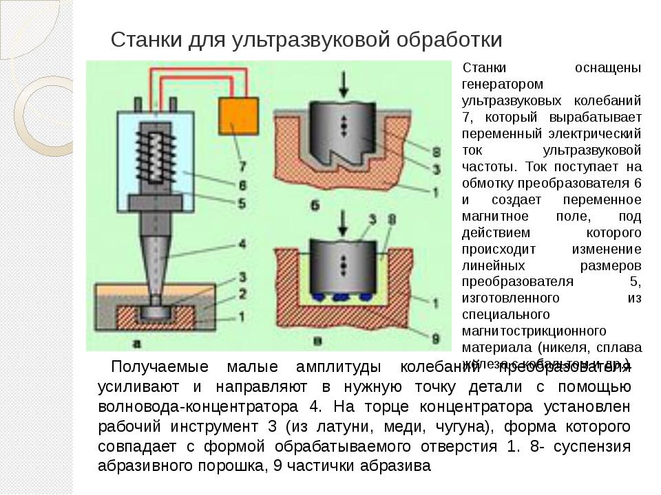 Станки для ультразвуковой обработки Получаемые малые амплитуды колебаний прео...