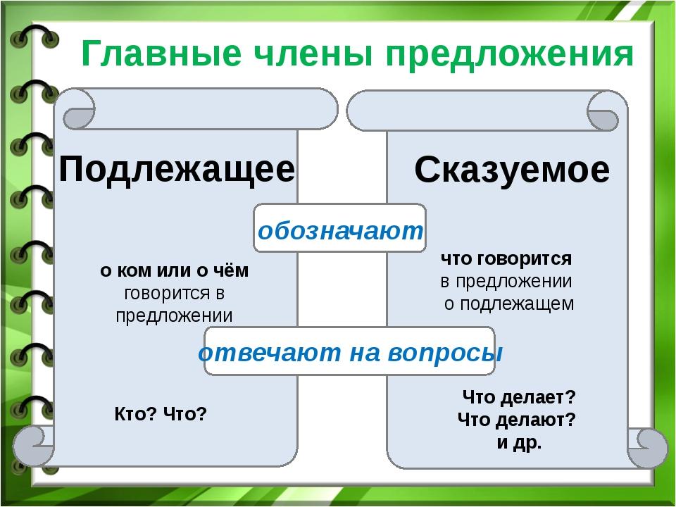 © InfoUrok.ru Главные члены предложения Подлежащее Сказуемое о ком или о чём...