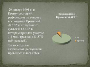 20 января 1991 г. в Крыму состоялся референдум по вопросу воссоздания Крымск