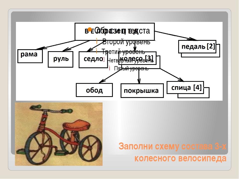 Заполни схему состава 3-х колесного велосипеда