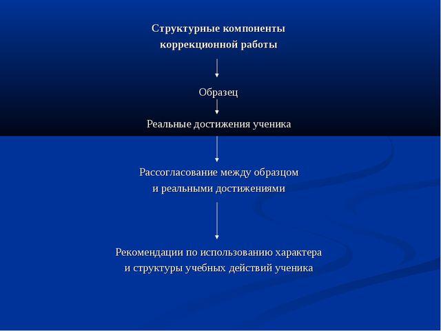 Структурные компоненты коррекционной работы Образец Реальные достижения учени...