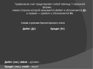 Графически счет представляет собой таблицу Т-образной формы, левая сторона ко