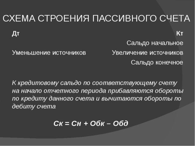 СХЕМА СТРОЕНИЯ ПАССИВНОГО СЧЕТА К кредитовому сальдо по соответствующему счет...